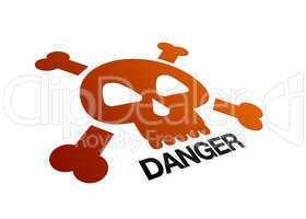 Perspective Danger sign