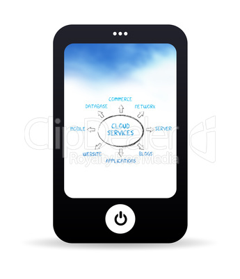 Cloud Services Mobile Phone
