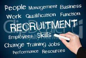 Recruitment - Human Resources