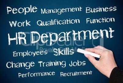 HR Department - Human Resources