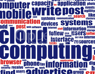cloud computing - word background