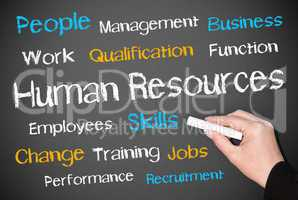 Human Resources - Business Concept