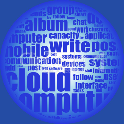 Cloud computing - vector word cloud background