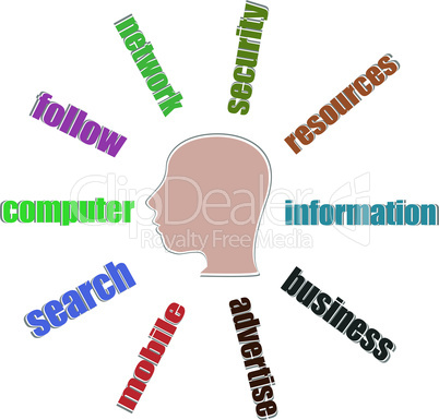 Head with the words on the topic of social networking and computer media