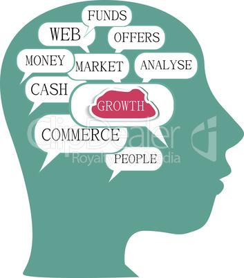 Word cloud business concept inside woman head shape