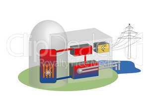 Schema Kernreaktor