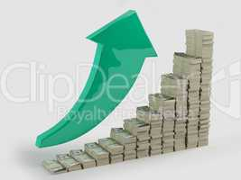 Increase in profits