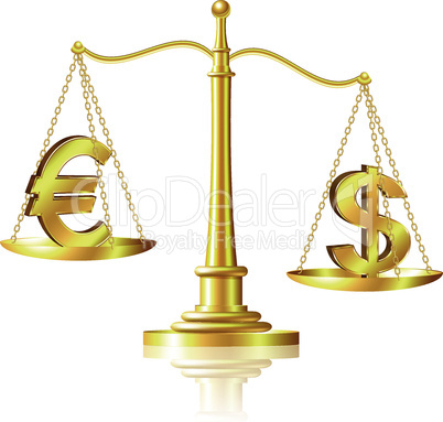 Dollar outweighs Euro on scales.