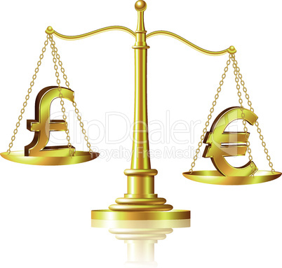 Euro outweighs pound sterling on scales.