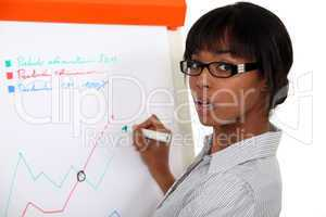 Businesswoman drawing on flip-chart