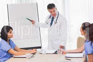 Doctor explaining something to nurse