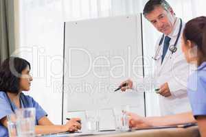 Dcotor explaining something to nurses