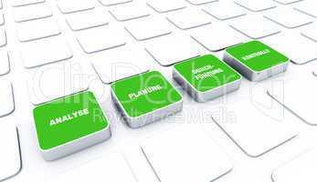 Pad Konzept Grün - Analyse Planung Durchführung Kontrolle 5