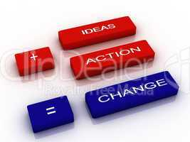 words Ideas, Action and Change