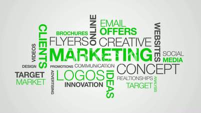 Marketing Word Cloud Animation