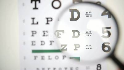 Magnifying glass scanning over eye test