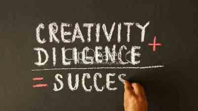 Creativity, Diligence, Success Summation Chalk Drawing