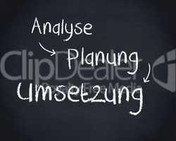 Plan written in german