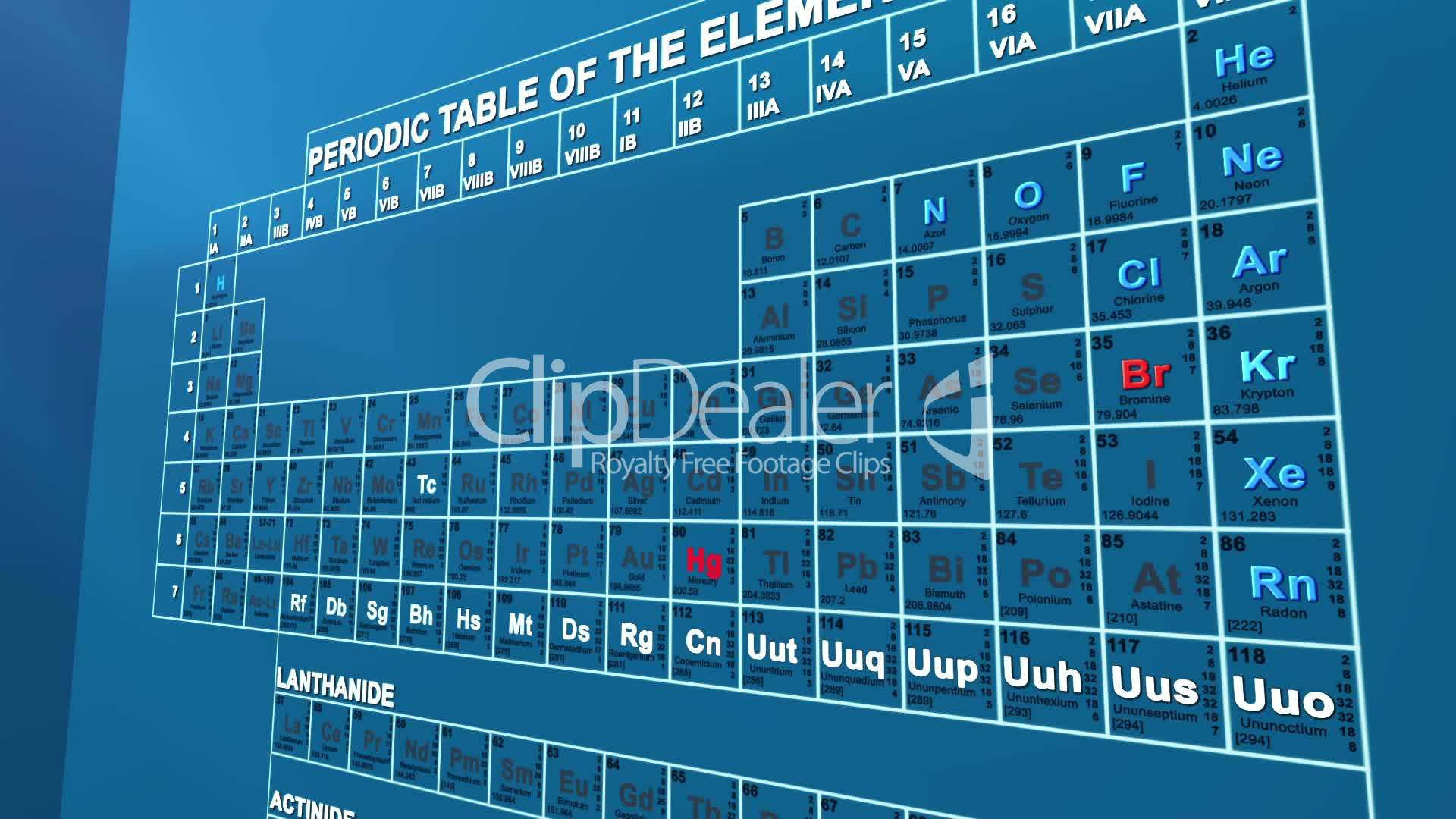 Periodic table of the elements royalty free video and stock footage symbol table technology titanium ununoctium uranium weight xenon zirconium royalty free videos gamestrikefo Images