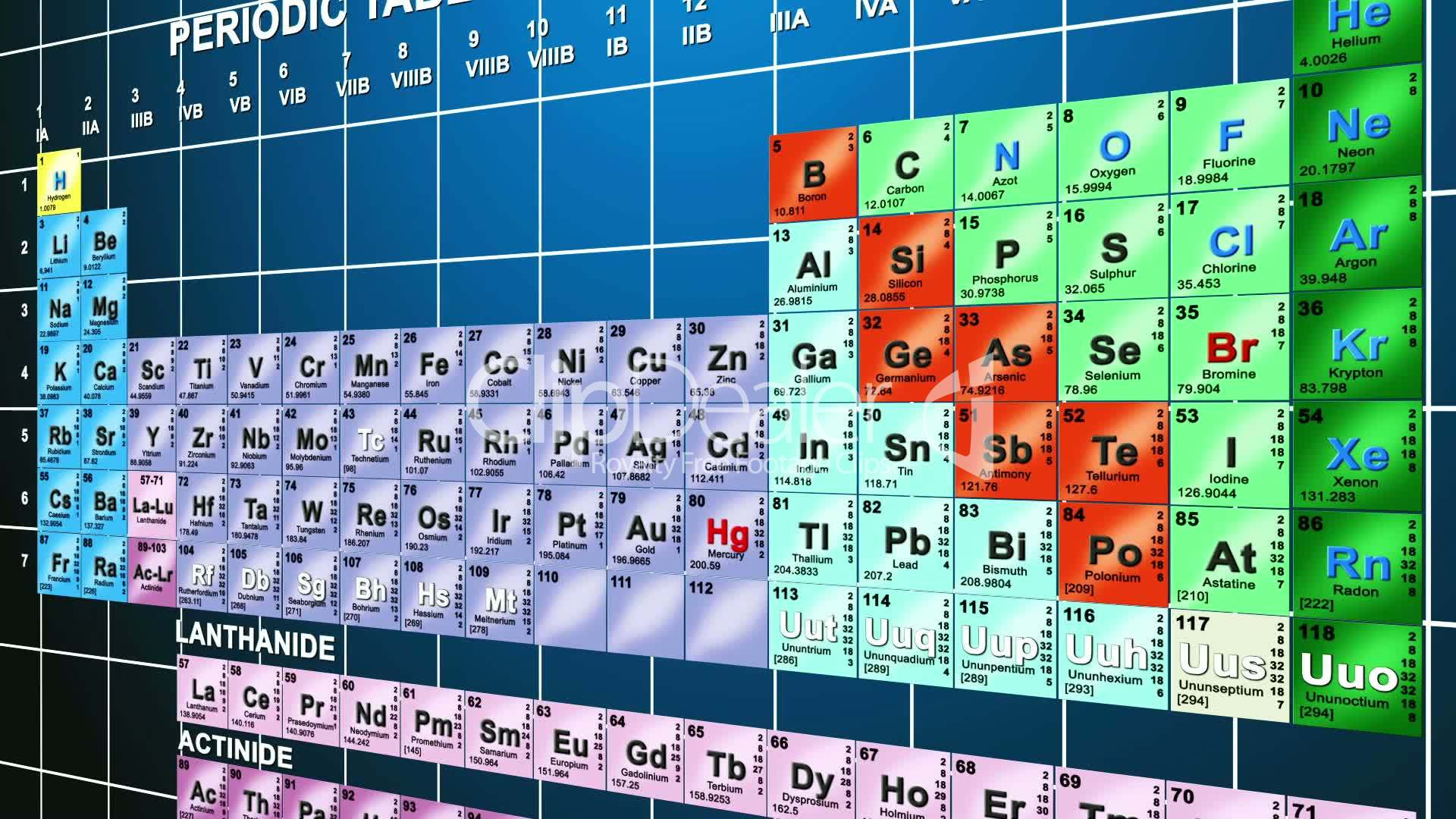 Periodic table of the elements on blue royalty free video and search terms gamestrikefo Images