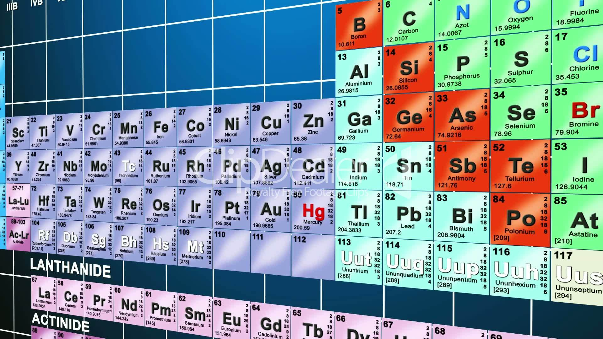 Silver on the periodic table images periodic table images silver on the periodic table images periodic table images silver symbol on periodic table choice image gamestrikefo Images