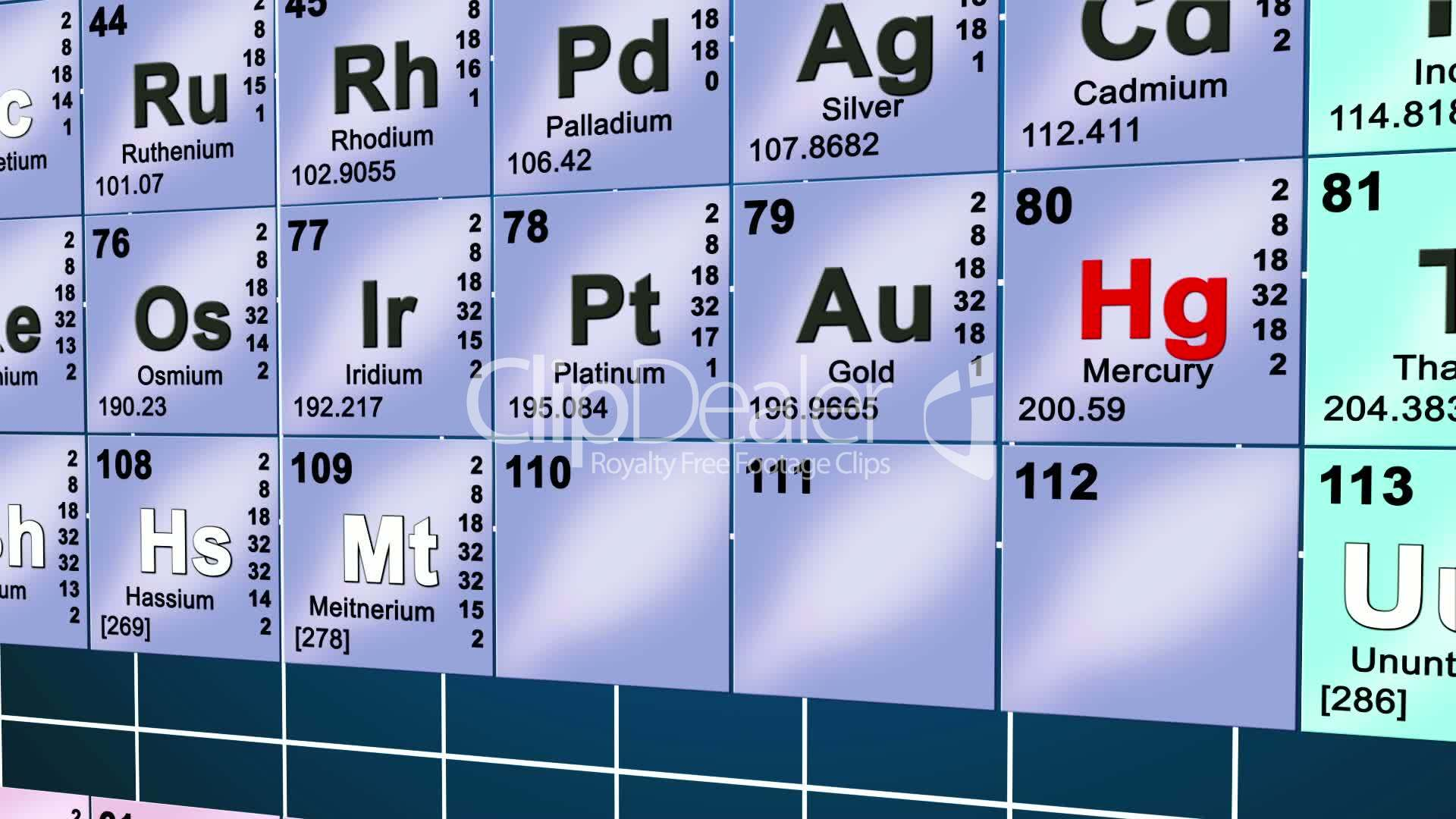 Periodic table of the elements on blue royalty free video and symbol table technology titanium ununoctium uranium weight xenon zirconium royalty free videos gamestrikefo Images