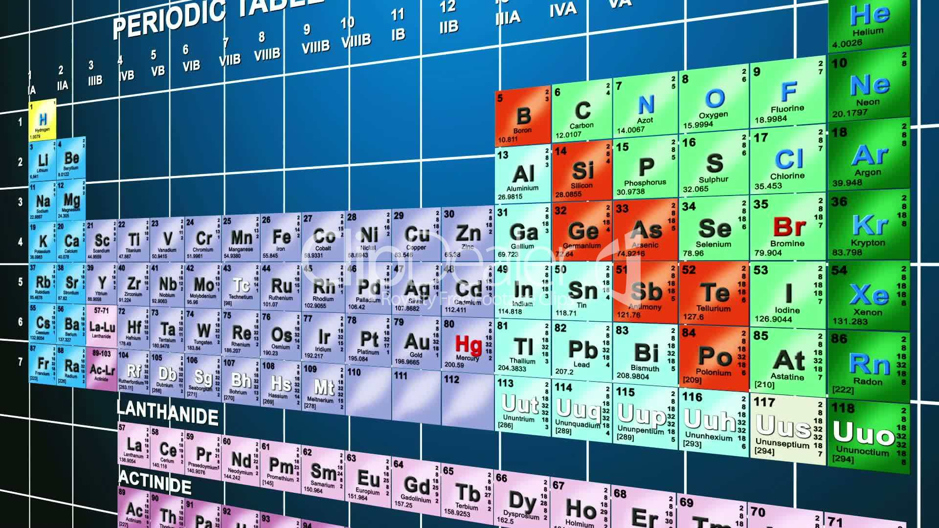 Periodic table of the elements on blue lizenzfreie stock for 1 20 elements on the periodic table