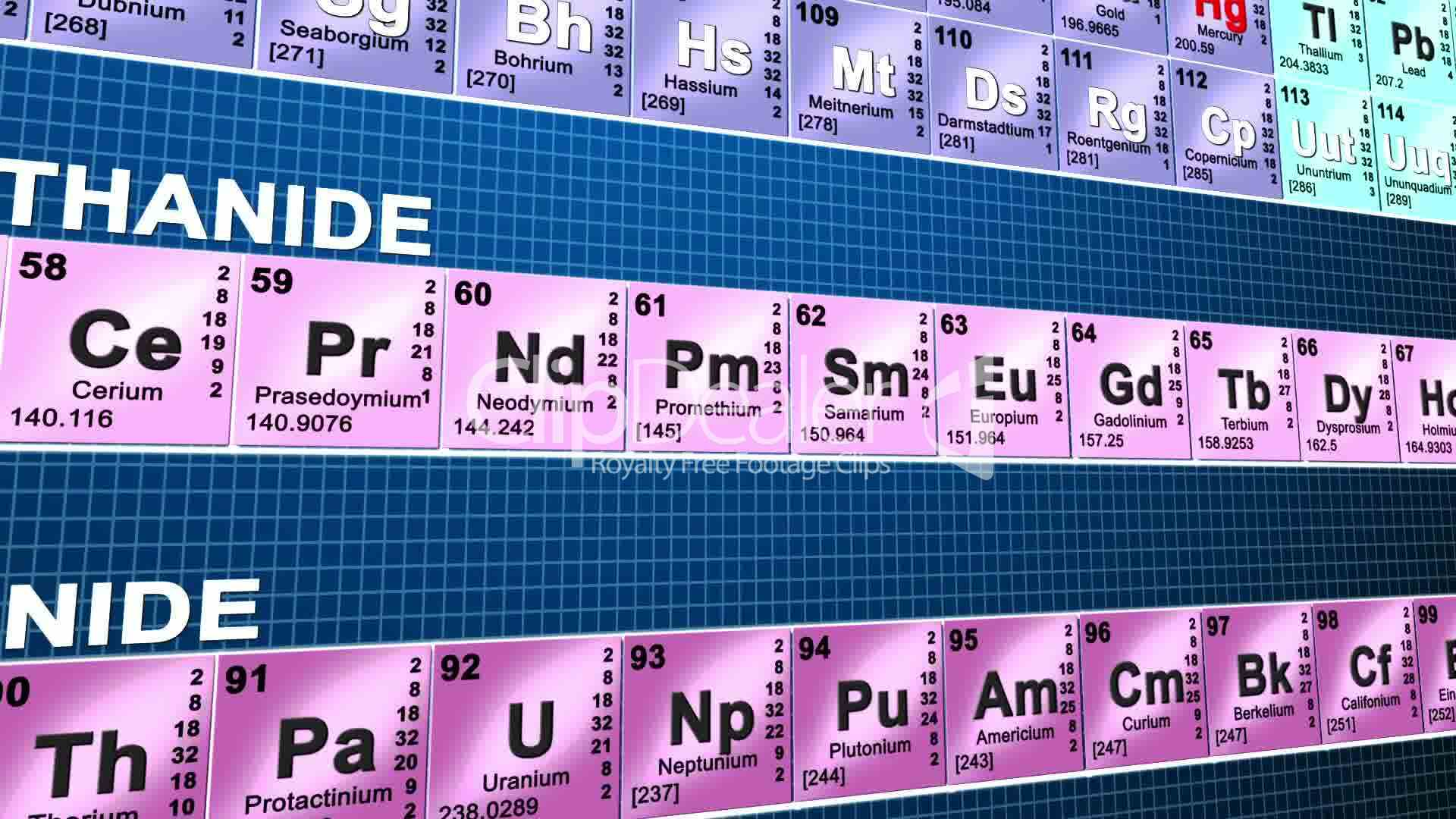 Periodic table of the elements royalty free video and stock footage clips periodic table urtaz Image collections