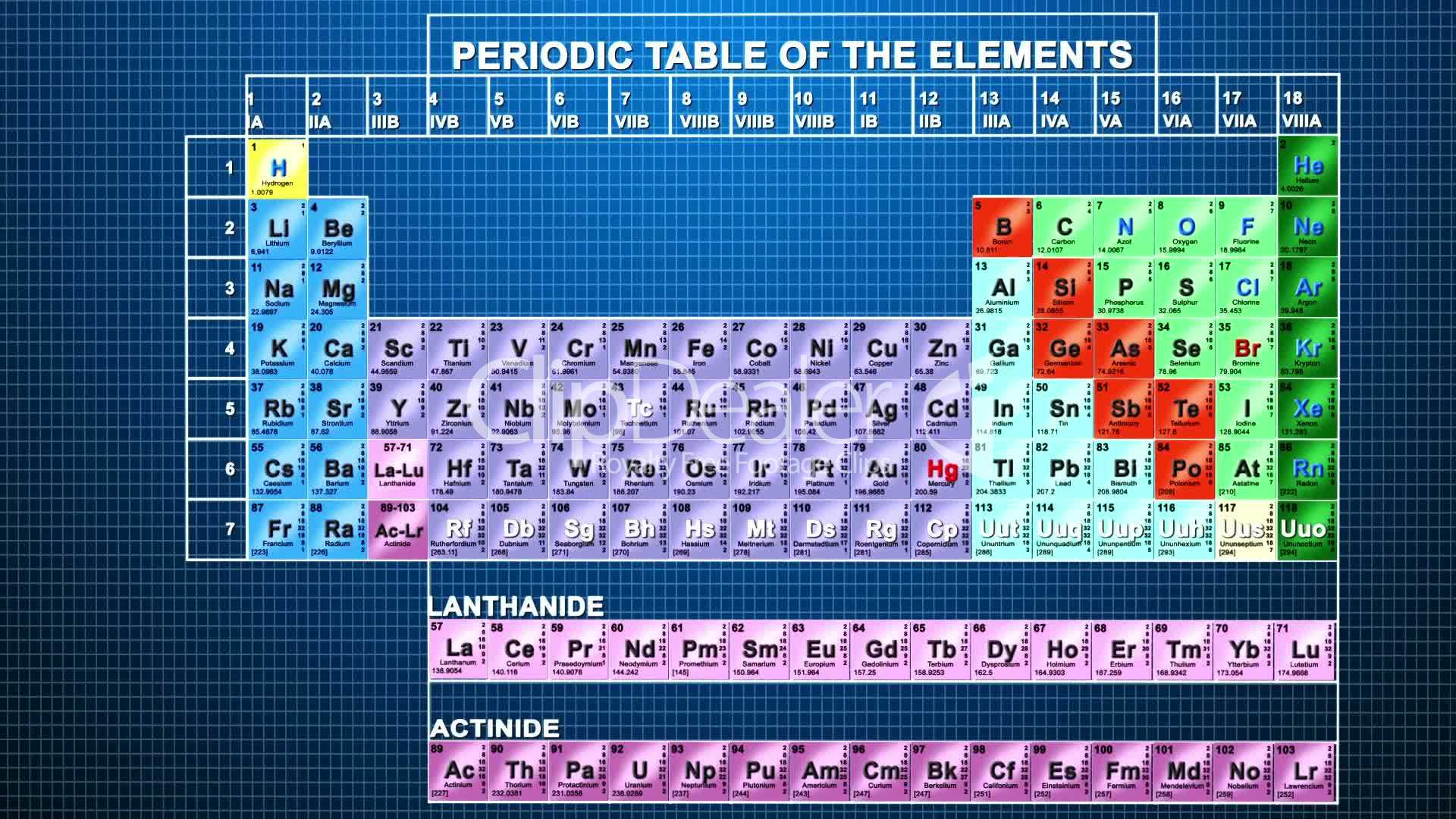 Periodic table of the elements royalty free video and stock footage periodic table of elements urtaz Image collections