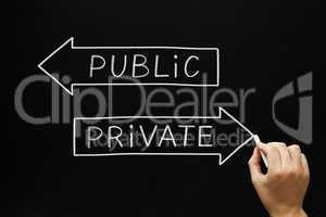 Private or Public Concept