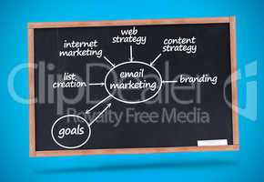Email marketing terms written with a chalk on blackboard