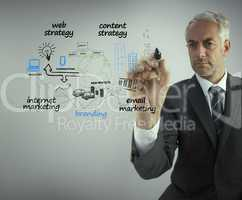 Elegant businessman drawing the production cycle of a factory