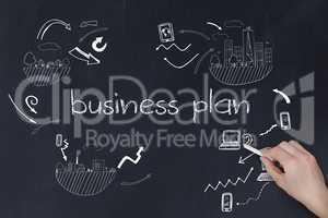 Hand writing business plan