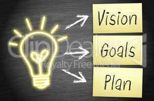 Vision - Goals - Plan