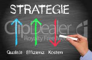 business strategie - optimierung