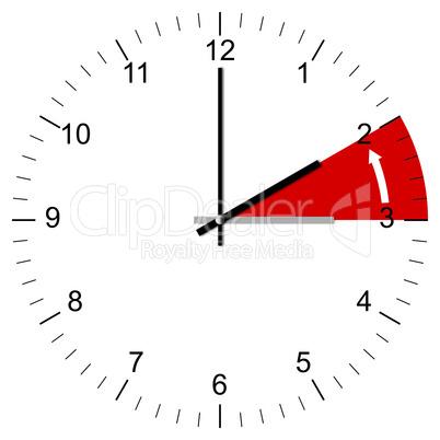 clock illustration end of summer time