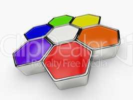 sechseck baustein konzept - der farbkreis