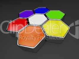 sechseck baustein konzept - der farbkreis 2