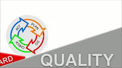 Plan Do Check Act - Qualitätssteigerung
