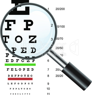 Eye  test chart  use by doctors and loupe.
