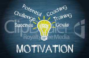 motivation - business concept