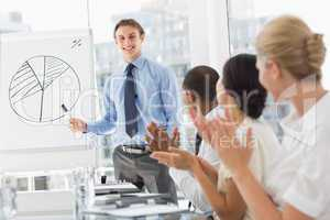 Colleagues applauding businessman after presentation