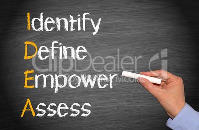 idea - business concept