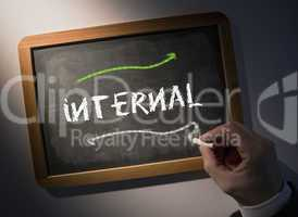 Hand writing Internal on chalkboard