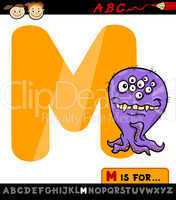 letter m with monster cartoon illustration