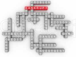 3d Bankruptcy concept in word tag cloud on white background