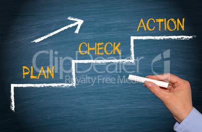 Plan - Check - Action