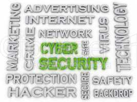 3d image CYBER SECURITY  issues concept word cloud background