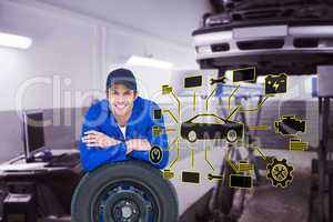Composite image of handsome mechanic leaning on tire