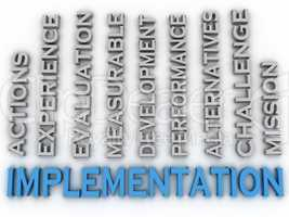 3d image Implementation  issues concept word cloud background